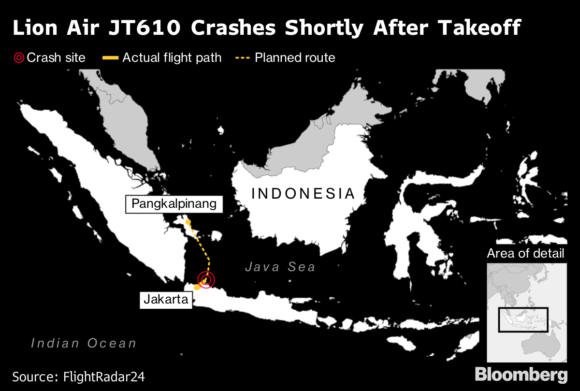 Boeing 737 Max, Operated by Indonesia's Lion Air, Crashes