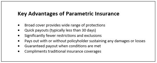Parametric Insurance Fills Gaps Where Traditional Insurance Falls Short